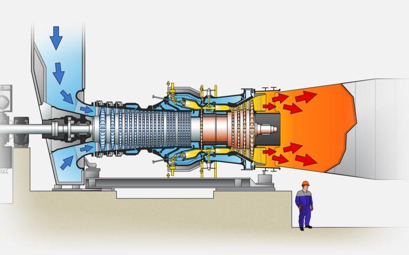Схематичная работы газотурбинного топлива